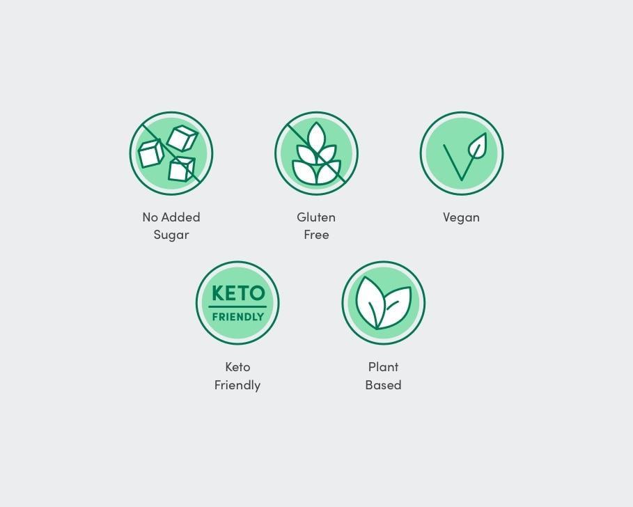 Product preview 3 of 3. Thumbnail Illustrated green icons: no added sugar, gluten free, vegan, keto, plant based